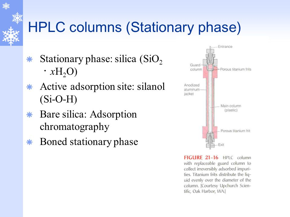 Hplc High Performance Liquid Chromatography Ppt Video
