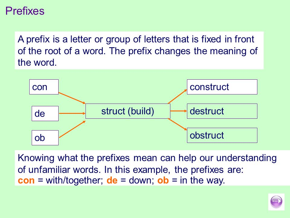 Spelling Prefixes And Suffixes Ppt Video Online Download