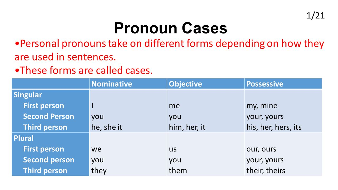 is you a first person pronoun