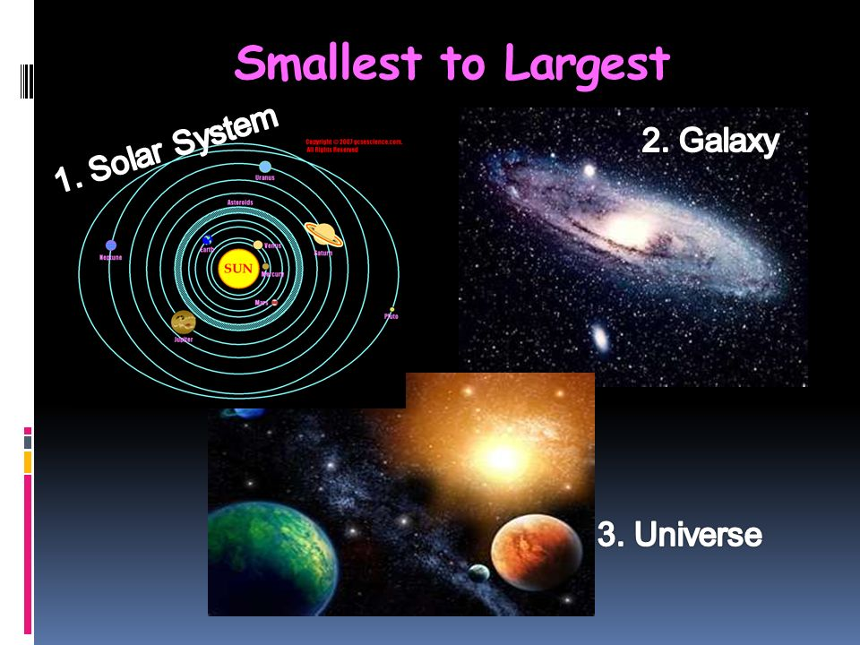 Solar System Galaxy Un...