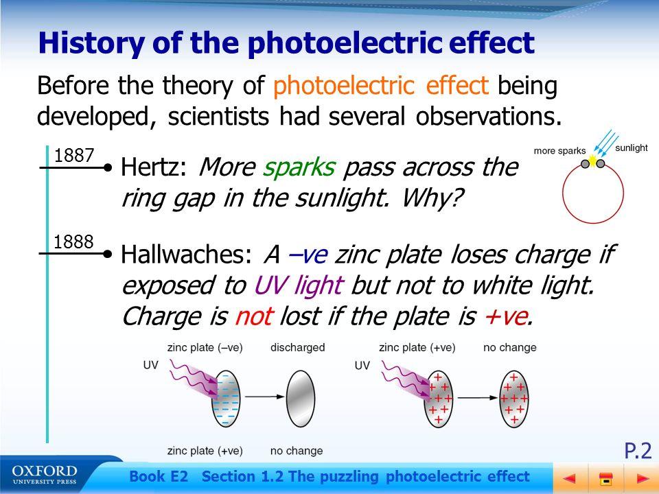 Photoelectric effect powerpoint diagram pslides.