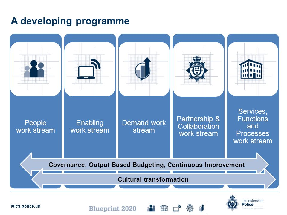 Blueprint 2020 the leicestershire police transformation model 6 a developing programme malvernweather Choice Image
