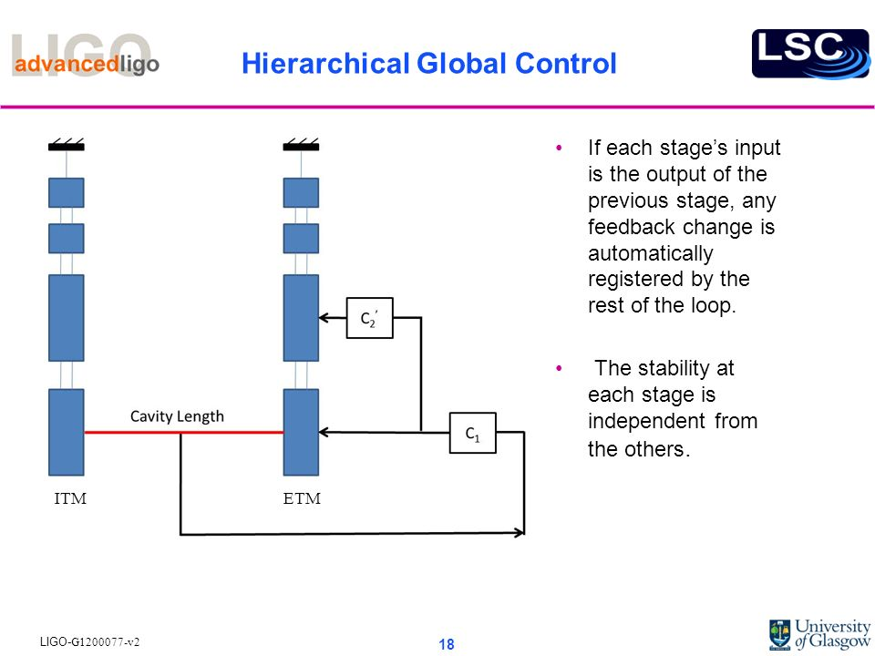 Hierarchical Global Control
