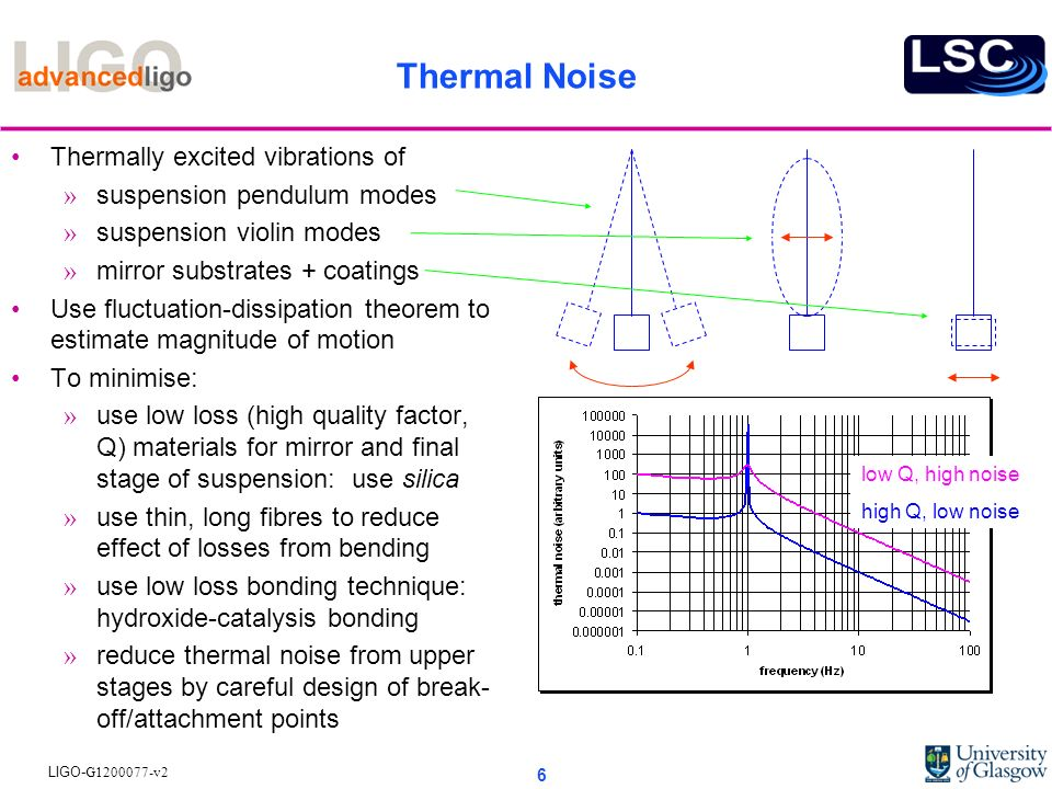 Thermal Noise Thermally excited vibrations of
