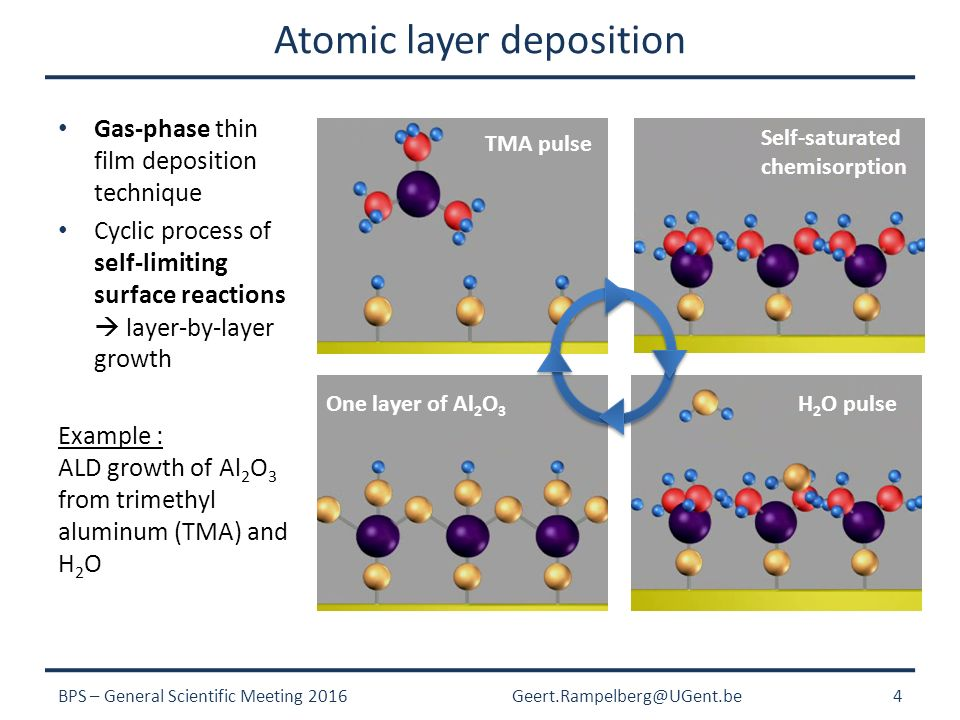 Thermal And Plasma Enhanced Atomic Layer Deposition On