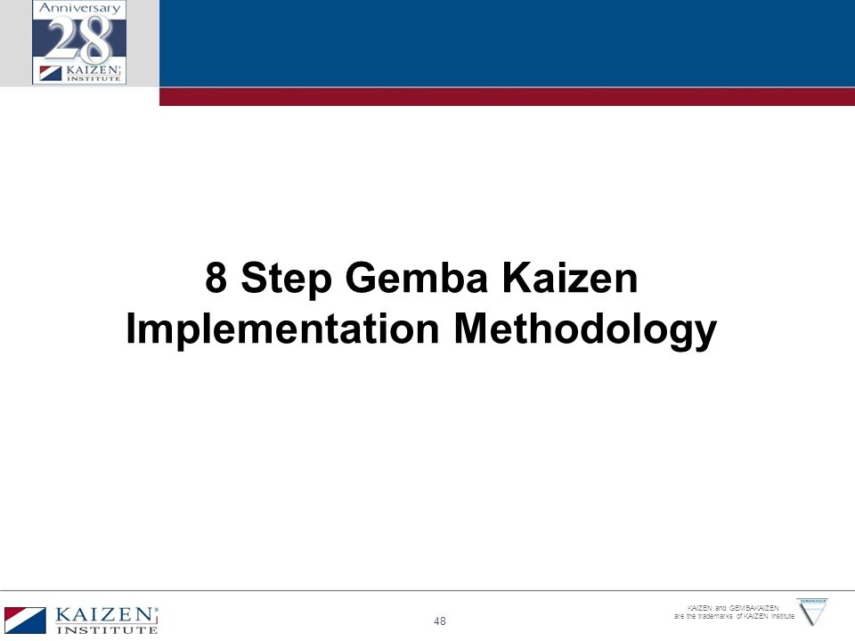 gemba kaizen in tire industry This approach is called kaizen kaizen involves everybody— starting with the ceo in the organization—planning and working together for yes, kenya and industries in kenya have adapted kaizen for the past 10 years and have experienced significant improvement and they stand far ahead.