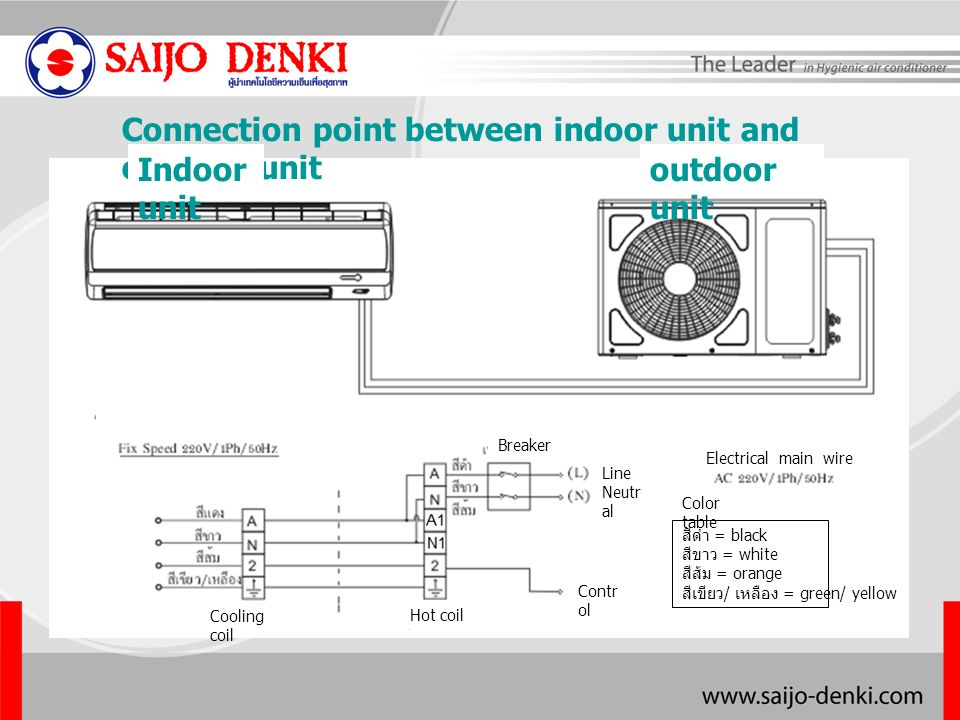 Air Condition Installation Ppt Video Online Download