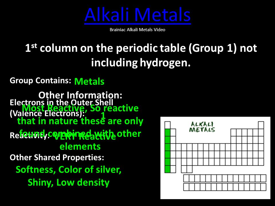 Periodic table families ppt video online download periodic table families 2 alkali metals brainiac alkali metals video urtaz Choice Image
