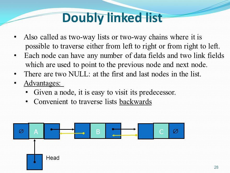 LINKED LISTS  - ppt video online download
