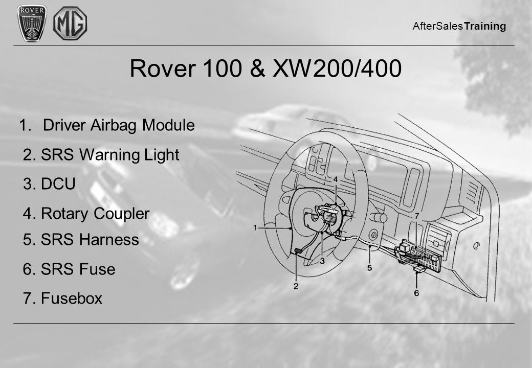 rover 620 sdi wiring diagram schematic diagrams rover 620 interior rover  620 wiring diagram