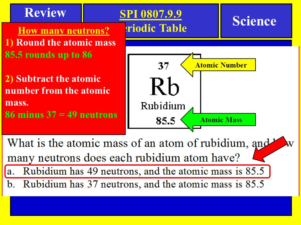 Notes science spi periodic table tennessee spi objective ppt science review questions spi periodic table urtaz Choice Image