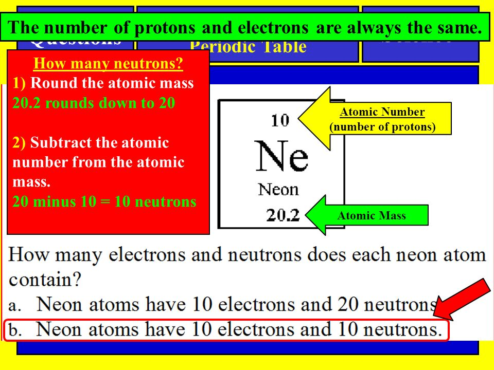 ... Atomic Mass. Science Review Questions SPI Periodic Table. 12 The ...