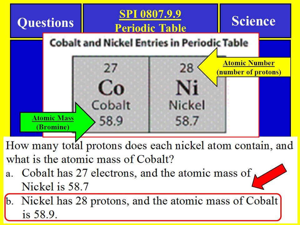 Cobalt in periodic table choice image periodic table of elements list cobalt in periodic table gallery periodic table of elements list urtaz Choice Image