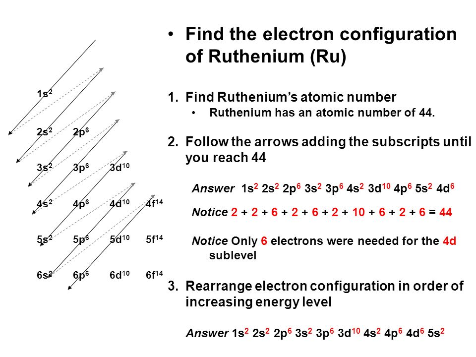 a chemistry lab report practicing electron configuration In atomic physics and quantum chemistry, the electron configuration is the distribution of electrons of an atom or molecule (or other physical structure) in atomic or molecular orbitals.