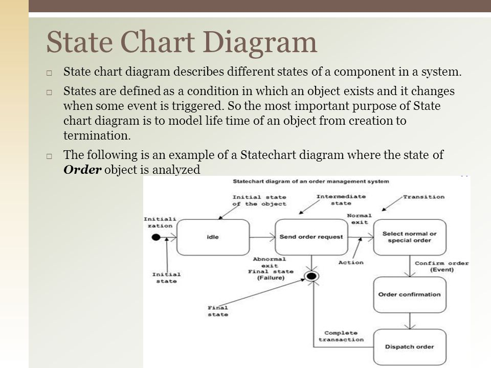 Business analysis inc ppt download 48 state chart ccuart Gallery