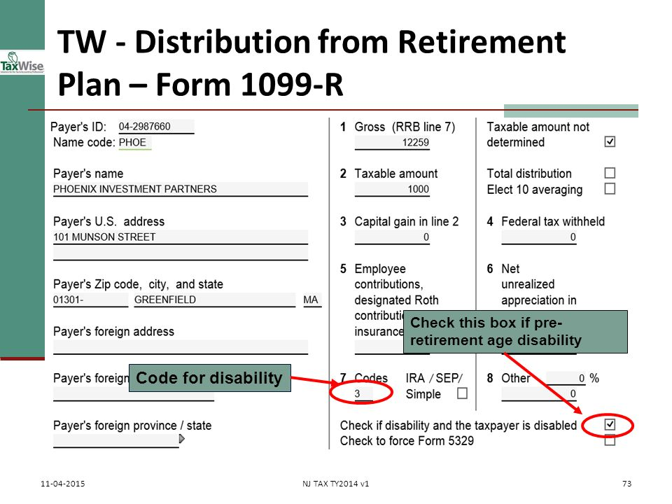 1099 form distribution code 7  IRA DISTRIBUTION CODES HOW TO GET 10