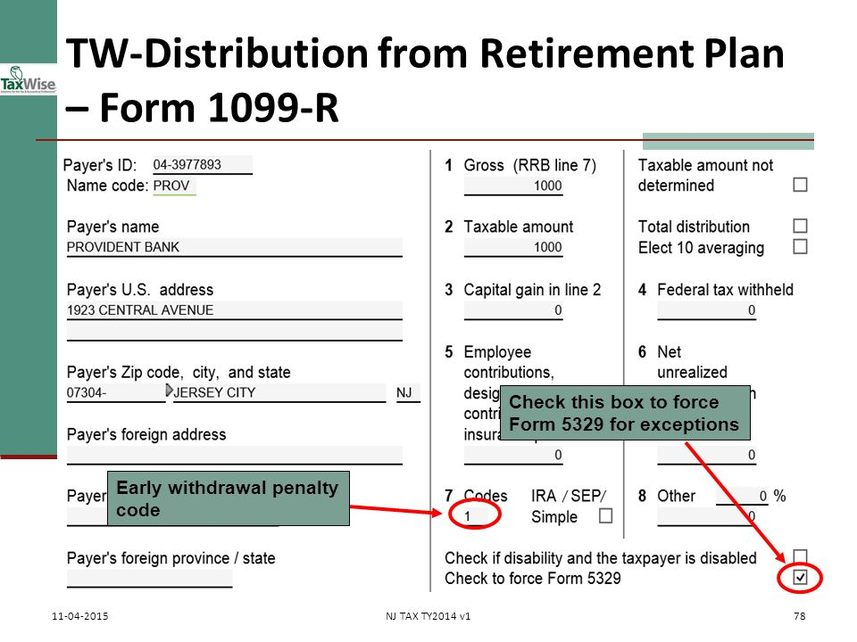 1099 R Form Distribution Codes Gallery Free Design Exles. Pub 17 Chapter 10 11 4012 Tab D 1040 Line 16 Ppt Download. Worksheet. 1099 R Worksheet At Clickcart.co