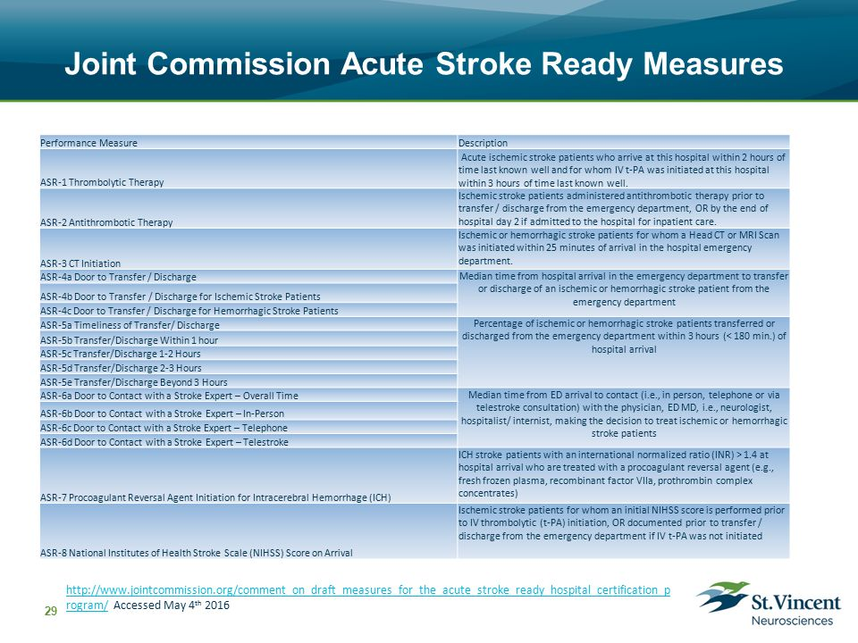 Steps to Stroke Center Certification and Maintenance of ...