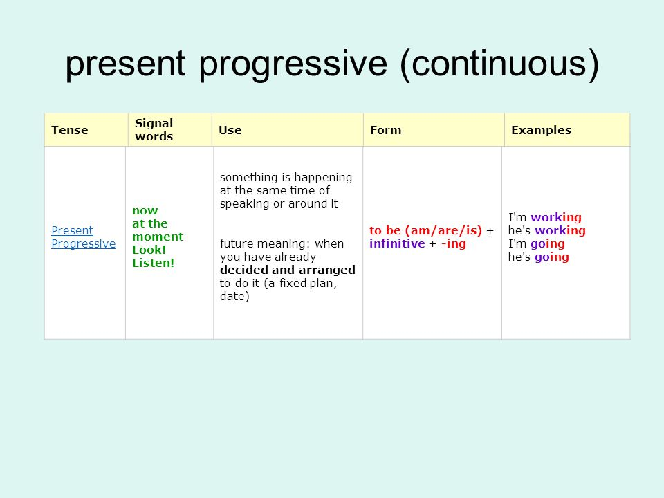 Verb Tenses Everything You Need To Deal With It Ppt Video Online