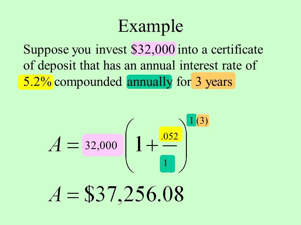 Compound Interest Objective You Will Be Able To Apply The Formula