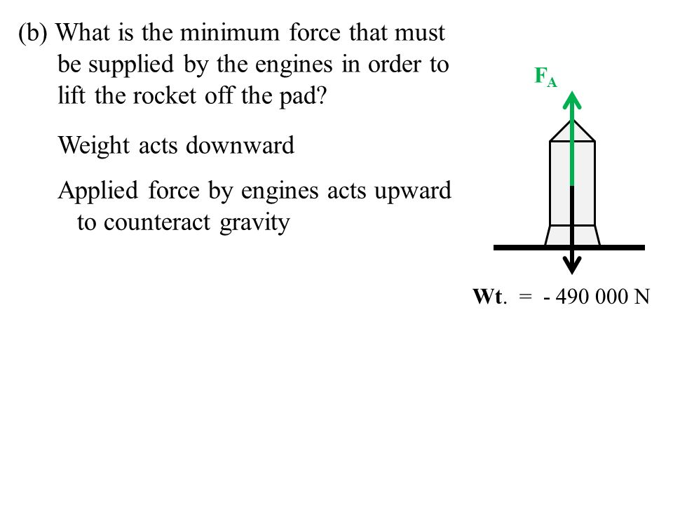 Exle Problems For Newton's Second Law Answers Ppt Video Online. B What Is The Minimum Force That Must. Worksheet. Newton S Second Law And Weight Worksheet Answer Key At Clickcart.co