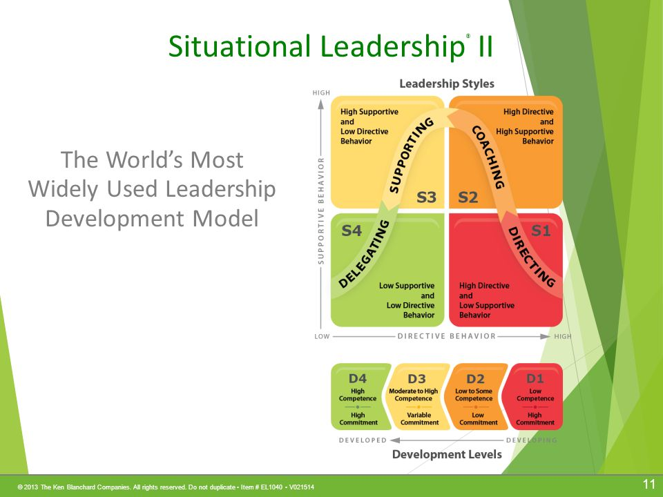 particular leadership model Own leadership behaviours and/or potential in the context of a particular leadership model and/or own organisation's working practices and/or culture, using feedback from others are described or explained as opposed to assessed.