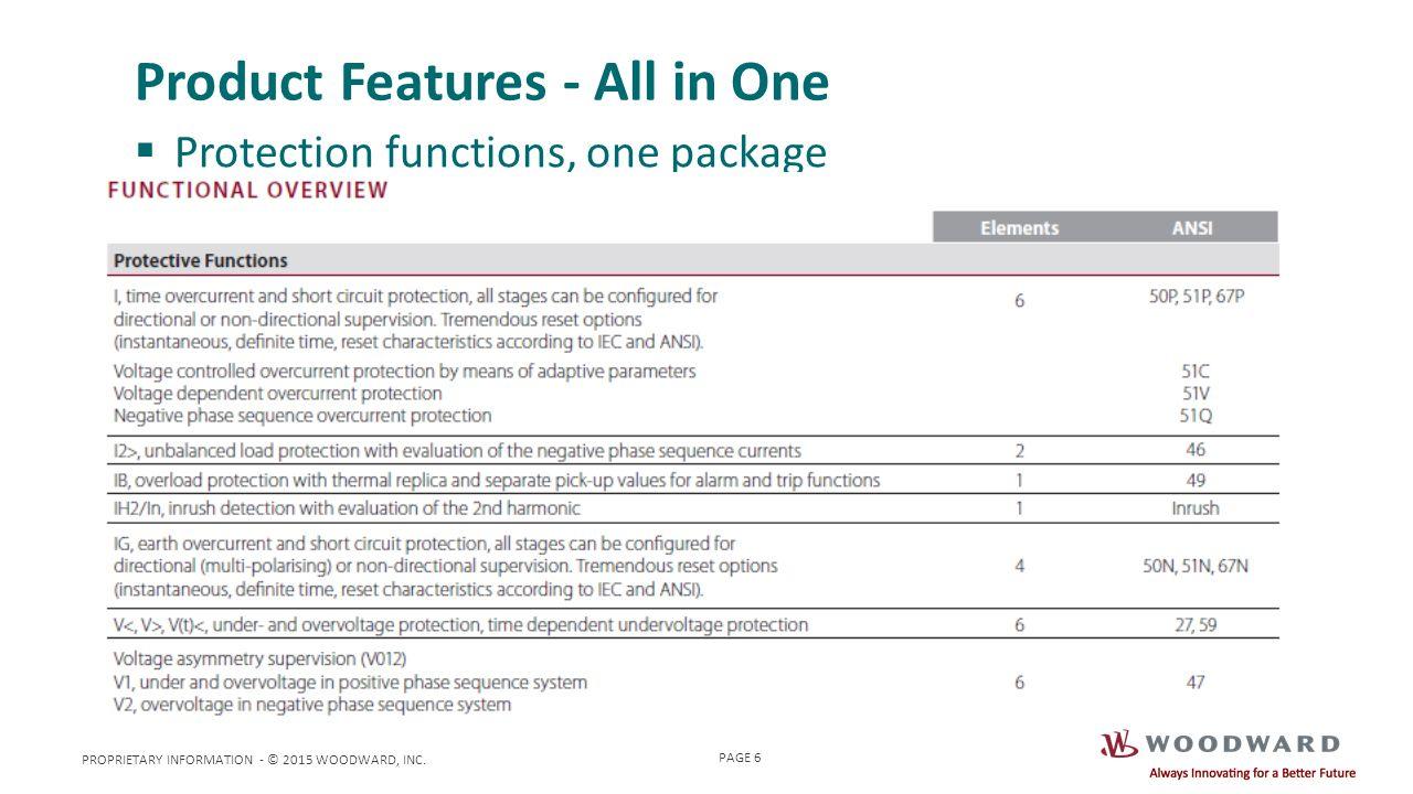 HighPROTEC-2 MRA4-2 Directional Feeder Relay Sales presentation