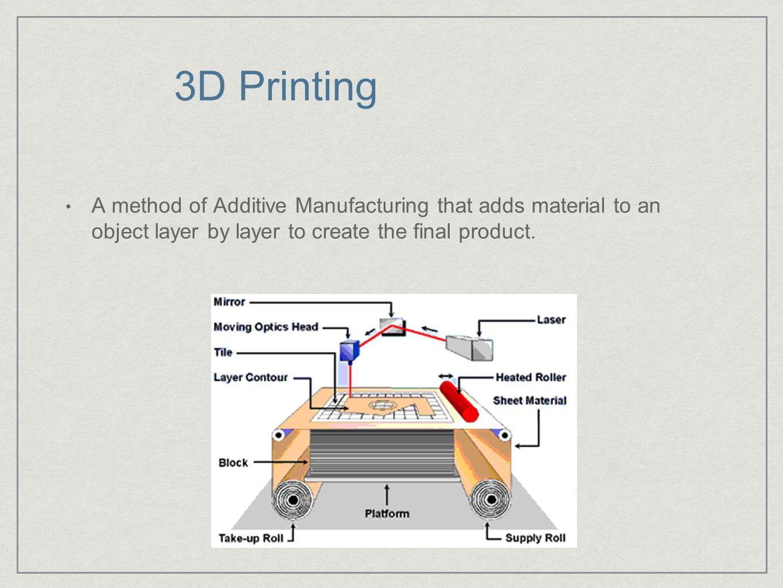 Desktop Printer Block Diagram Explained Wiring Diagrams 3d Trusted Phone Scanning Services Ppt Download