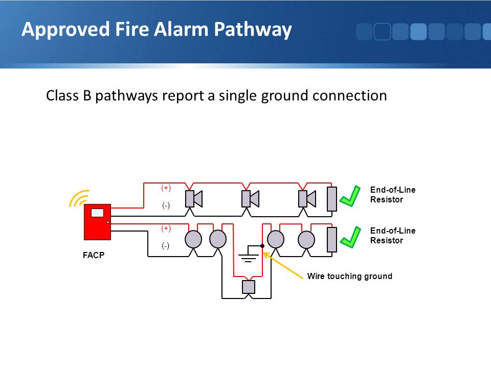 class a fire alarm wiring diagram  kenwood kvt 512 22 pin