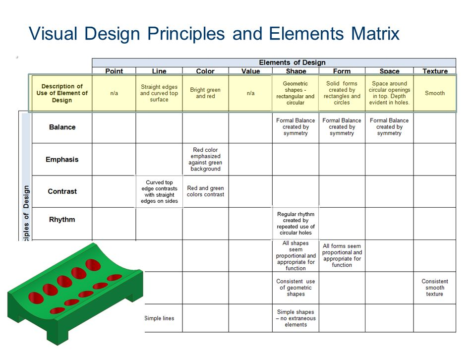 Elements And Principles Ppt Video Online Download