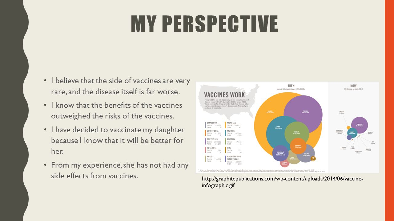 Vaccination: the benefits and harm of vaccinations 7