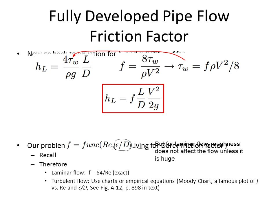 Preapred by karan gupta ppt video online download fully developed pipe flow friction factor ccuart Gallery