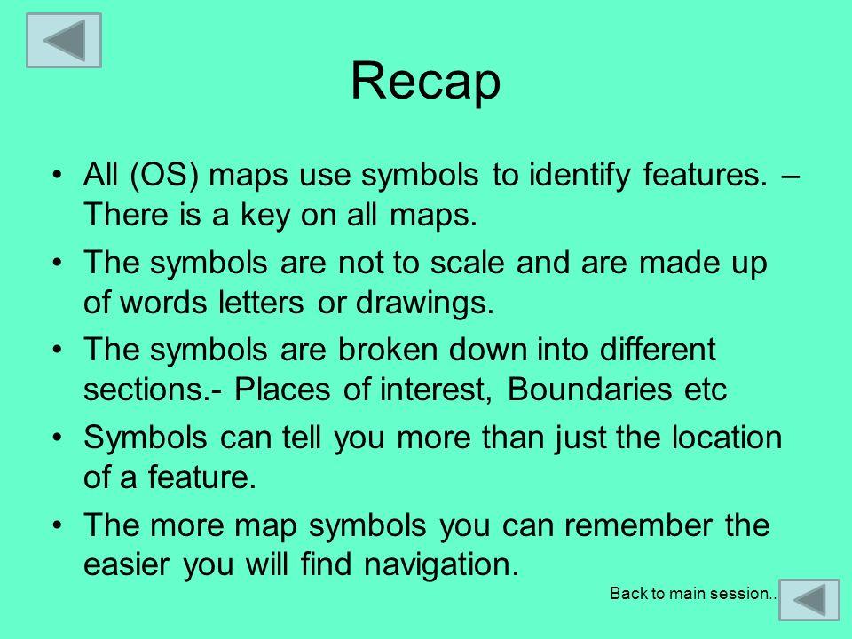 Map Symbols Ppt Video Online Download