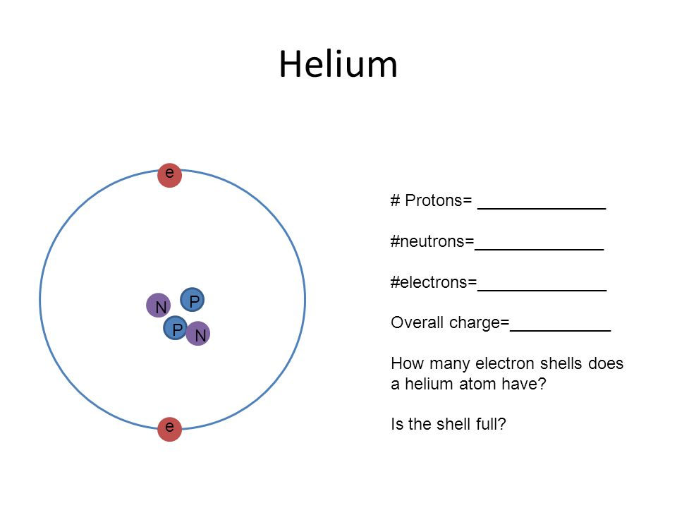 Interpreting atomic structure ppt video online download 4 helium ccuart Gallery