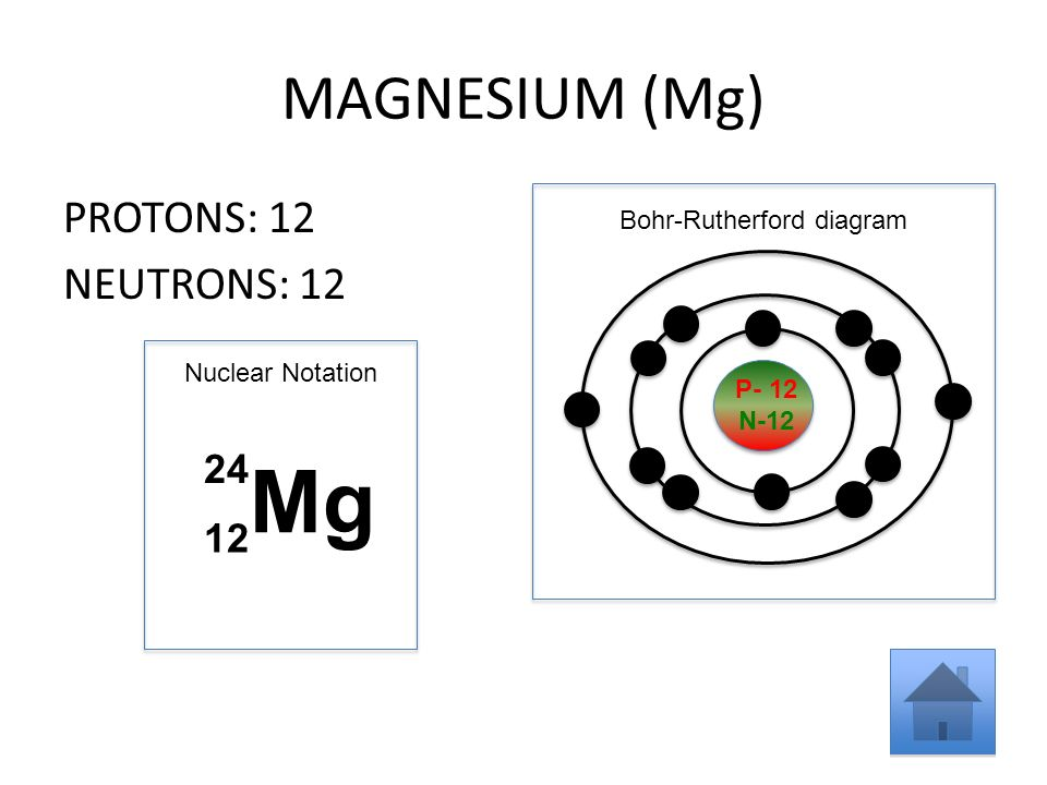 Using the main group elements of the periodic table to draw bohr 21 bohr rutherford diagram ccuart Images