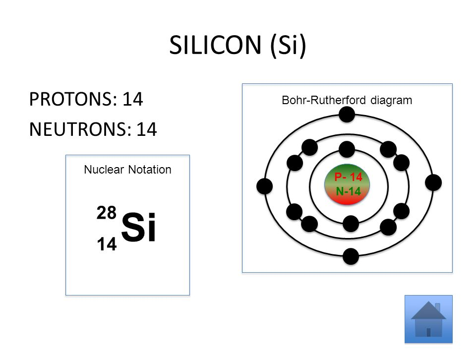 Using the main group elements of the periodic table to draw bohr 23 bohr rutherford diagram ccuart Images