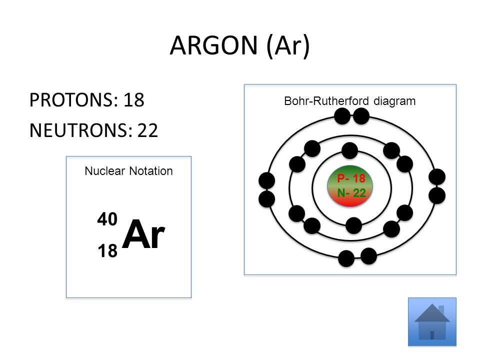 Using The Main Group Elements Of The Periodic Table To Draw Bohr