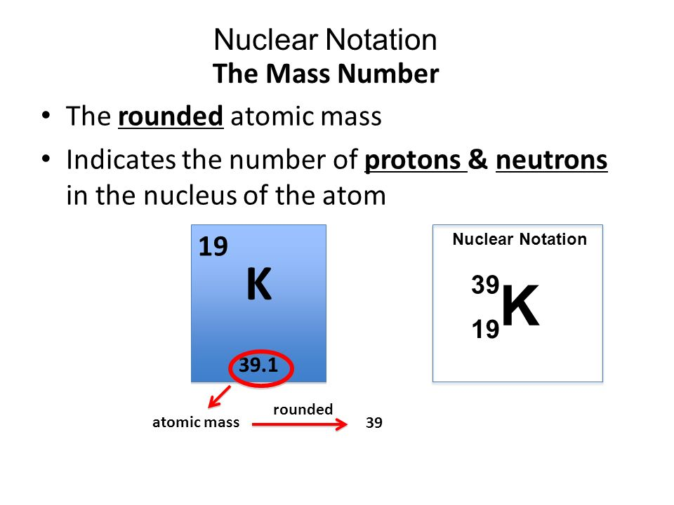 Using the main group elements of the periodic table to draw bohr k k nuclear notation the mass number the rounded atomic mass urtaz Image collections
