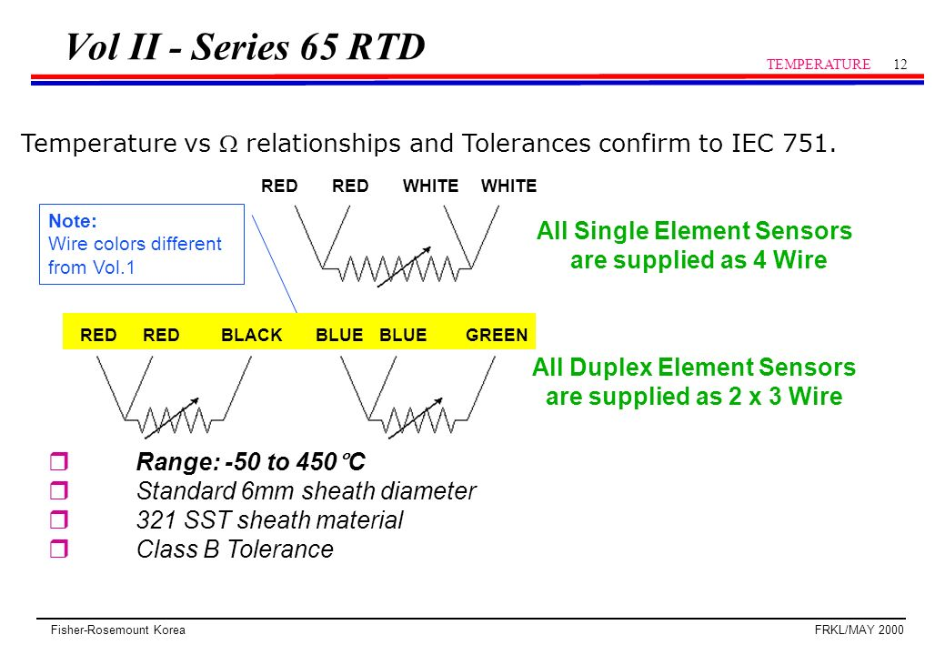 vol ii - series 65 rtd temperature vs  relationships and tolerances  confirm to iec 751