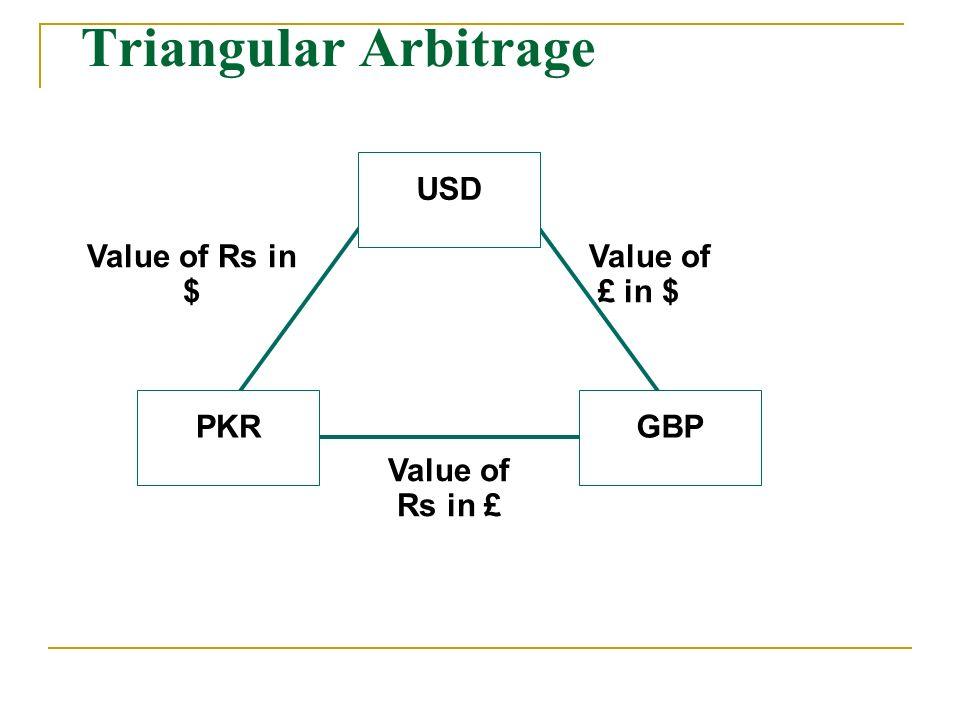 triangular currency arbitrage