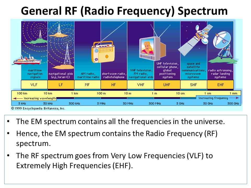 Radio Frequency Components - ppt download