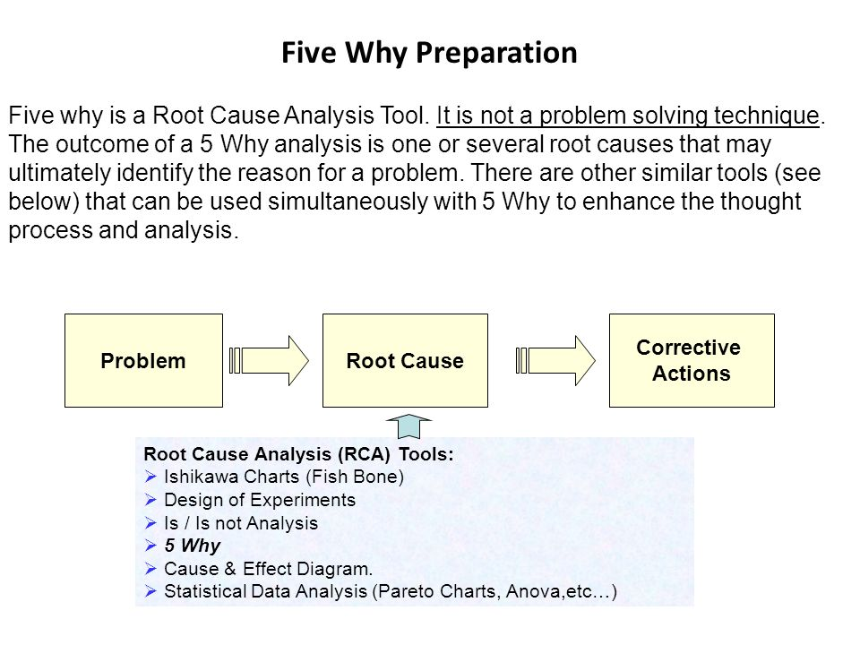 5 why analysis by its very nature a lean six sigma program requires five why preparation ccuart Gallery