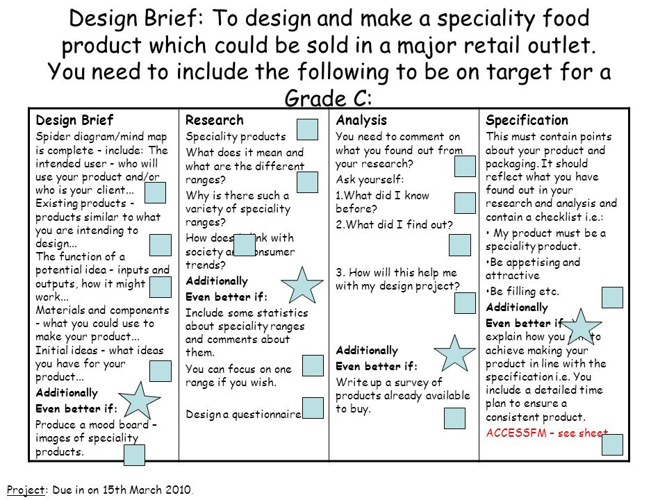 FOOD TECHNOLOGY GCSE  Year 10 Design brief for Speciality