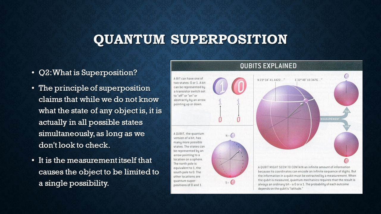 Quantum Computing: An Introduction - ppt video online download