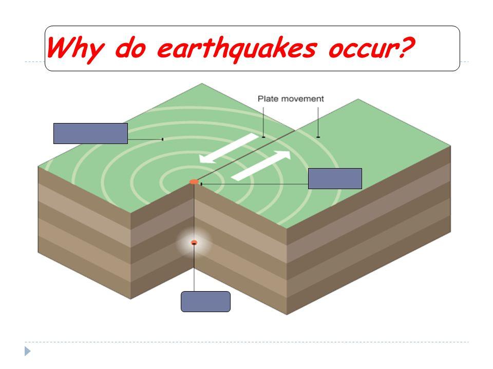 earthquakes. - ppt download