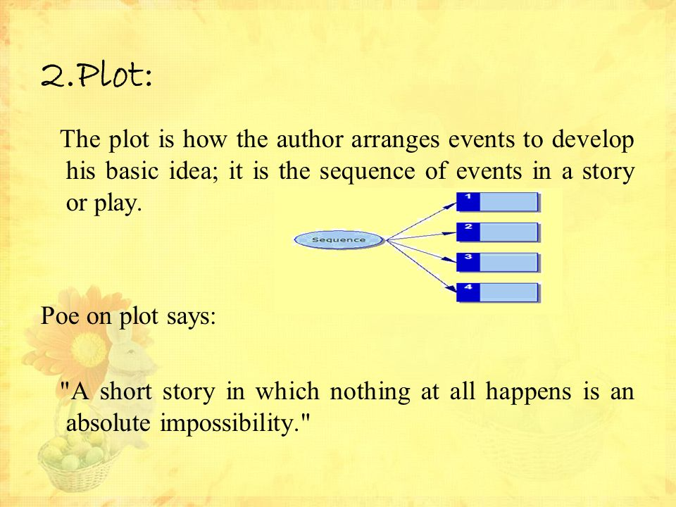 the plots of two stories essay View this essay on two minimalist short stories minimalism certainly means using fewer words to express thoughts plots ideas quotes and action but there is.