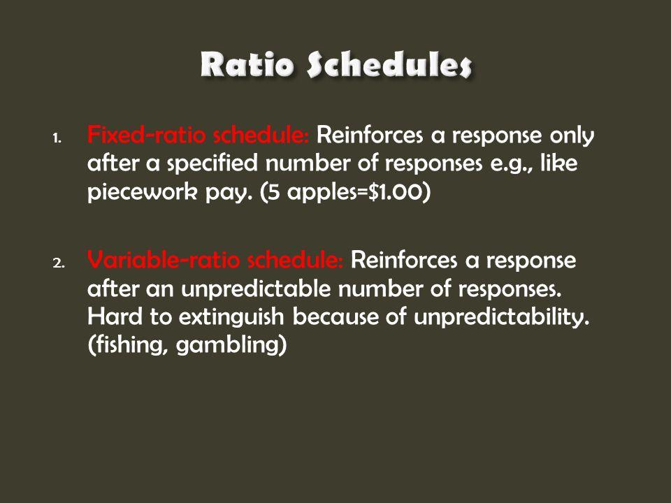 Gambling variable ratio