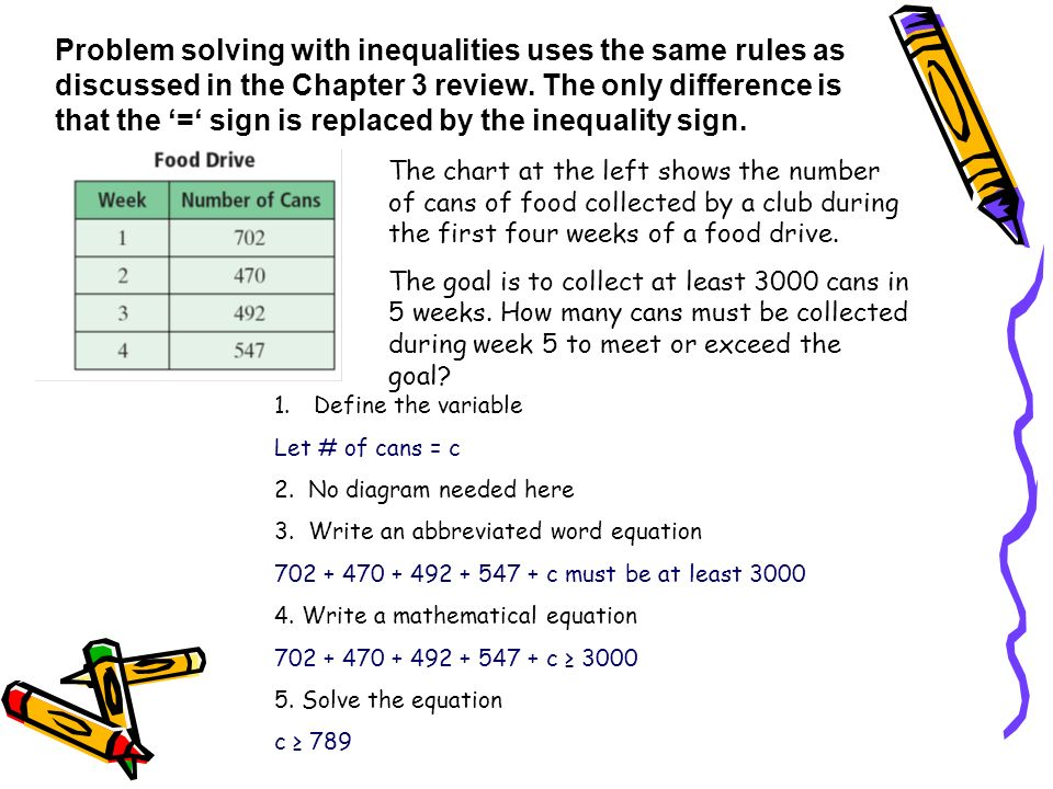 Chapter 4 Review Solving Inequalities Ppt Download
