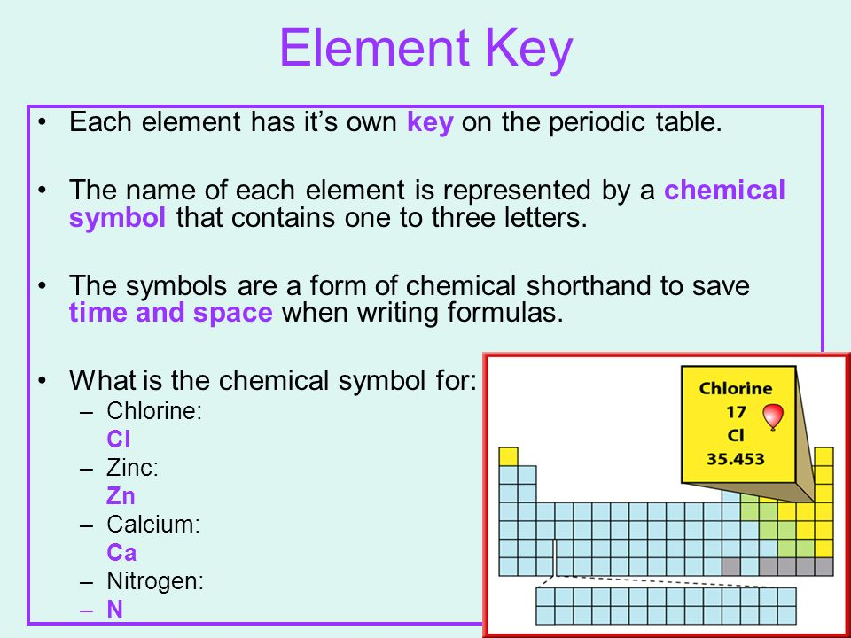 Chapter 3 atoms the periodic table ppt video online download element key each element has its own key on the periodic table urtaz Image collections