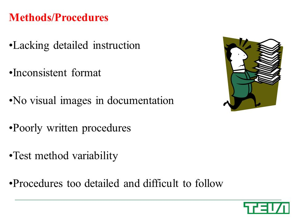 Methods/Procedures Lacking detailed instruction. Inconsistent format. No visual images in documentation.